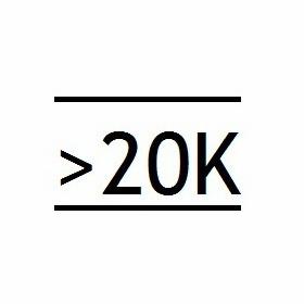 >20K: Erfarne fjellfolk?